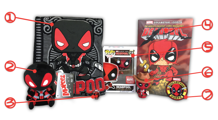 Marvel Collector Corps - Deadpool - Contents - Numbers